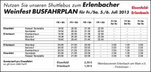 Elsenfeld-Erlenbach