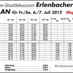 OBB-Wörth-Erlenbach