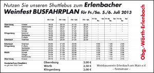 Obernburg-Wörth-Erlenbach