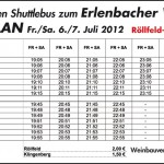 Röllfeld-Klgbg-Erlenbach
