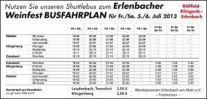 Röllfeld-Klingenberg-Erlenb
