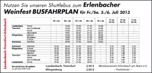 Laudenbach-Trennfurt